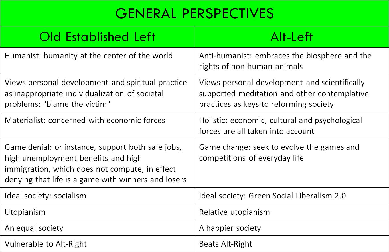 Alt-Left perspectives3