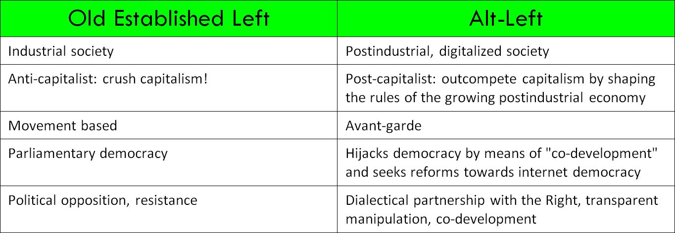 Alt-Left basics